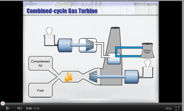 Economic Benefits Of Replacing Gas Turbine Based Evaporative