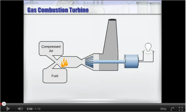 YouTube Gas Combustion Turbine