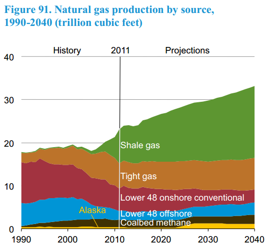 fracking blog 8 30 Natural Gas Fracking: Where Are We?