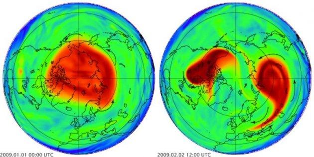 polar vortex breakdown