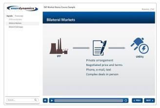 ISO Market Basics demo
