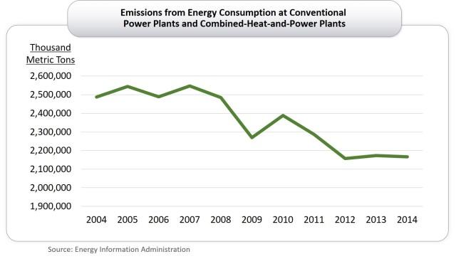 emissions graph.jpg