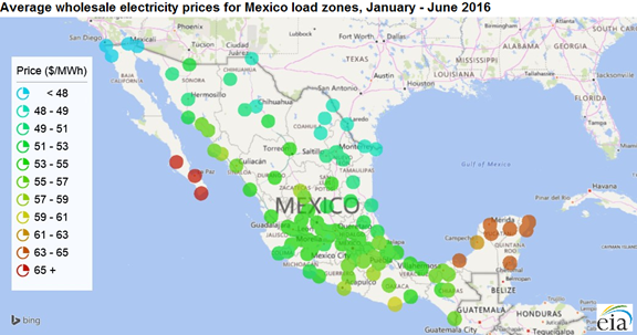 mexico-average-wholesale-electricity-prices