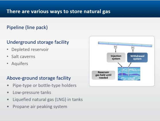 gas storage slide