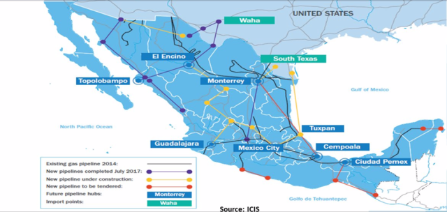 Mexico new gas markets map.png