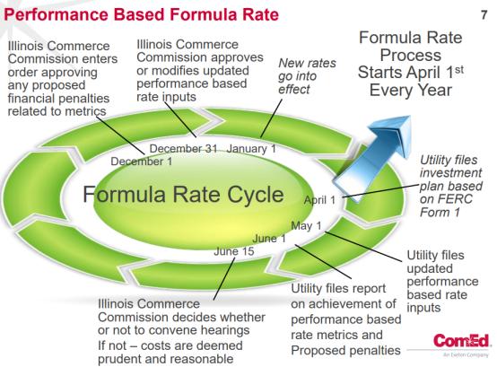 PBR formula